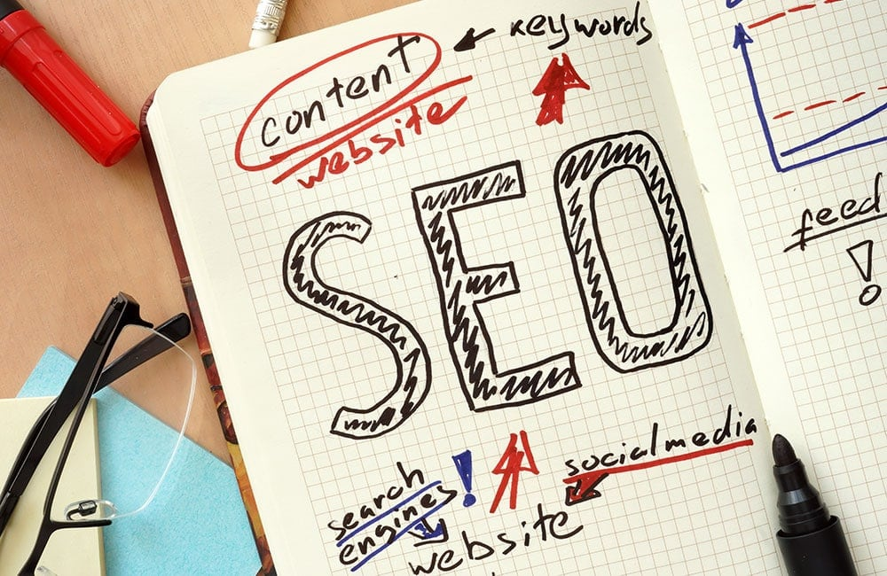 Keywords and SEO Are Still an Essential Way to Promote Your Business